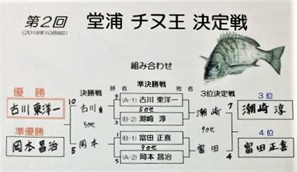 2018chinuou_kumiawase[1] (4).jpg