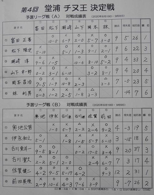 DSCN1125 (2).JPG